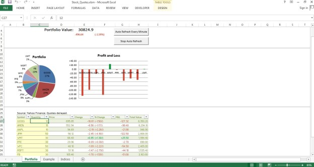portfolio analysis excel - Narcopenantly