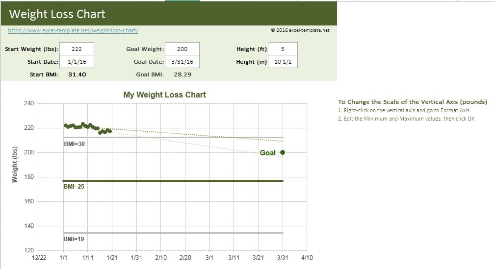 Weight loss chart excel templates for every purpose for Weight loss goals template