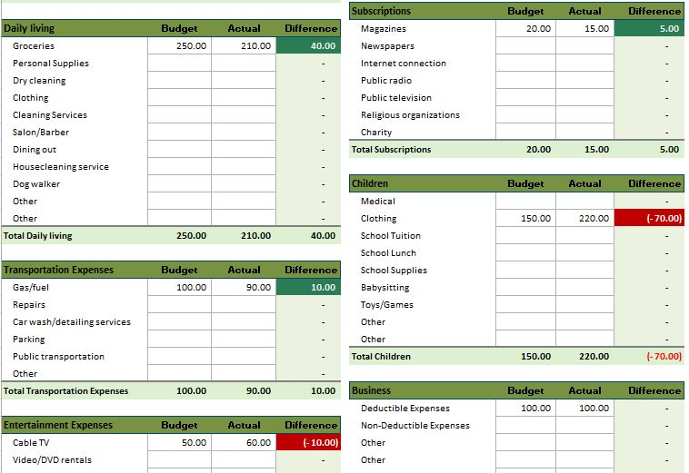 Monthly Household Budget Planner
