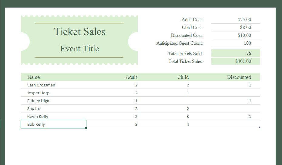 Ticket Sales Tracker Ms Excel Template
