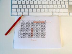 Password Generation with Excel