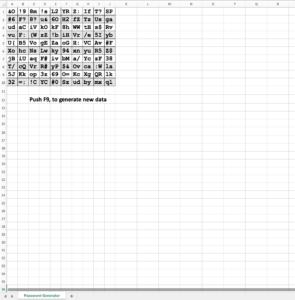 Passwords with random data