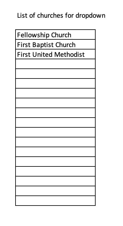 List of churches for dropdown